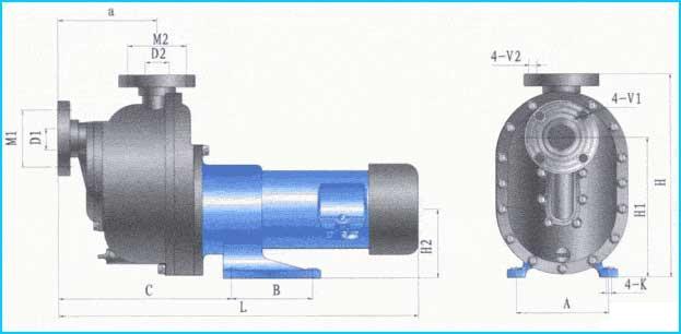 ZCQF型四氟自吸磁力泵外形安装尺寸