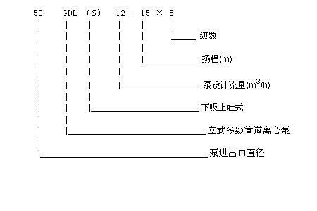 GDL型立式多级管道离心泵型号意义