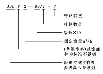 QDL多级立式管道离心泵型号意义