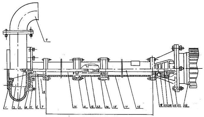 NL污水泥浆排污泵结构图