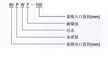 PWF型耐腐蚀污水泵型号意义
