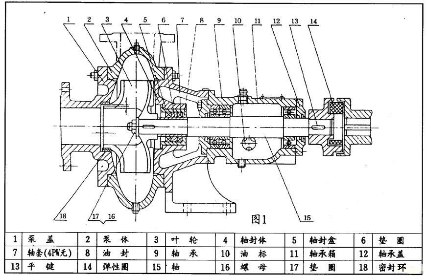 PW卧式离心排污泵结构图