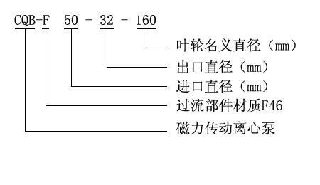 磁力泵型号代表意义