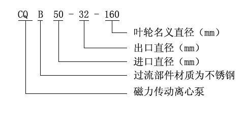 CQB型磁力驱动离心泵型号意义
