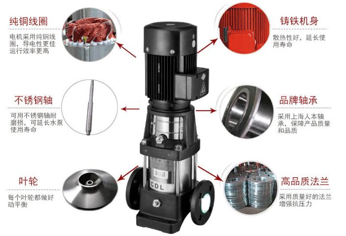 CDLF不锈钢立式多级管道泵结构图