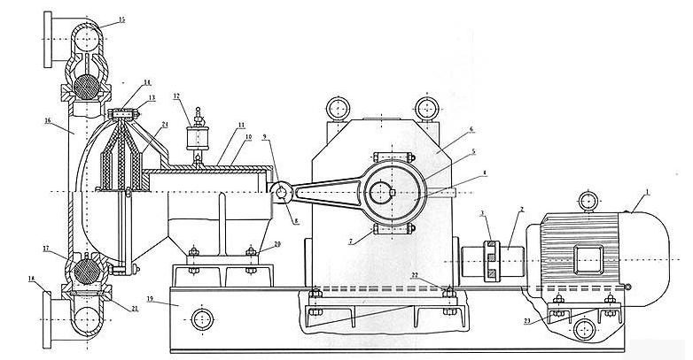 不锈钢电动隔膜泵结构图