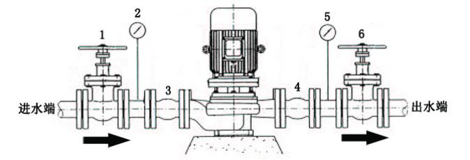 立式单级管道泵安装示意图