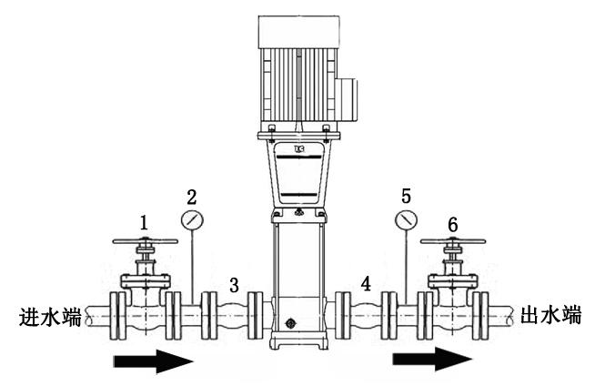 立式多级管道泵安装示意图