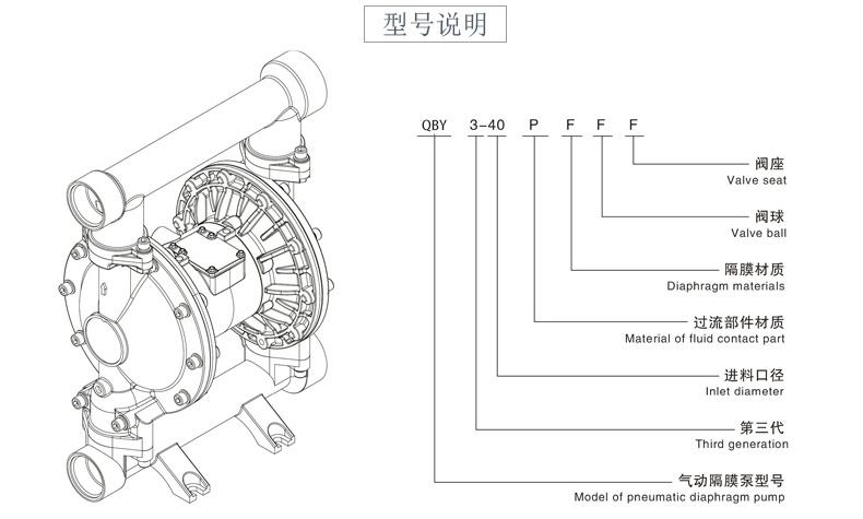 QBY气动隔膜泵型号意义