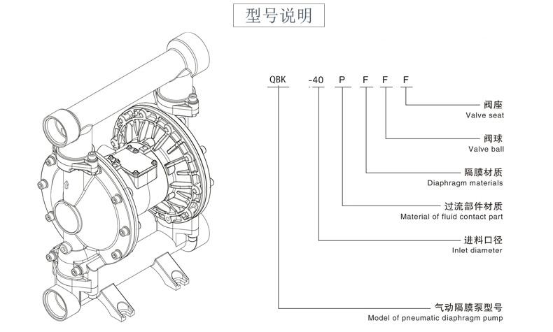 QBK气动隔膜泵型号意义
