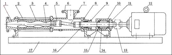 G系列单螺杆泵结构图
